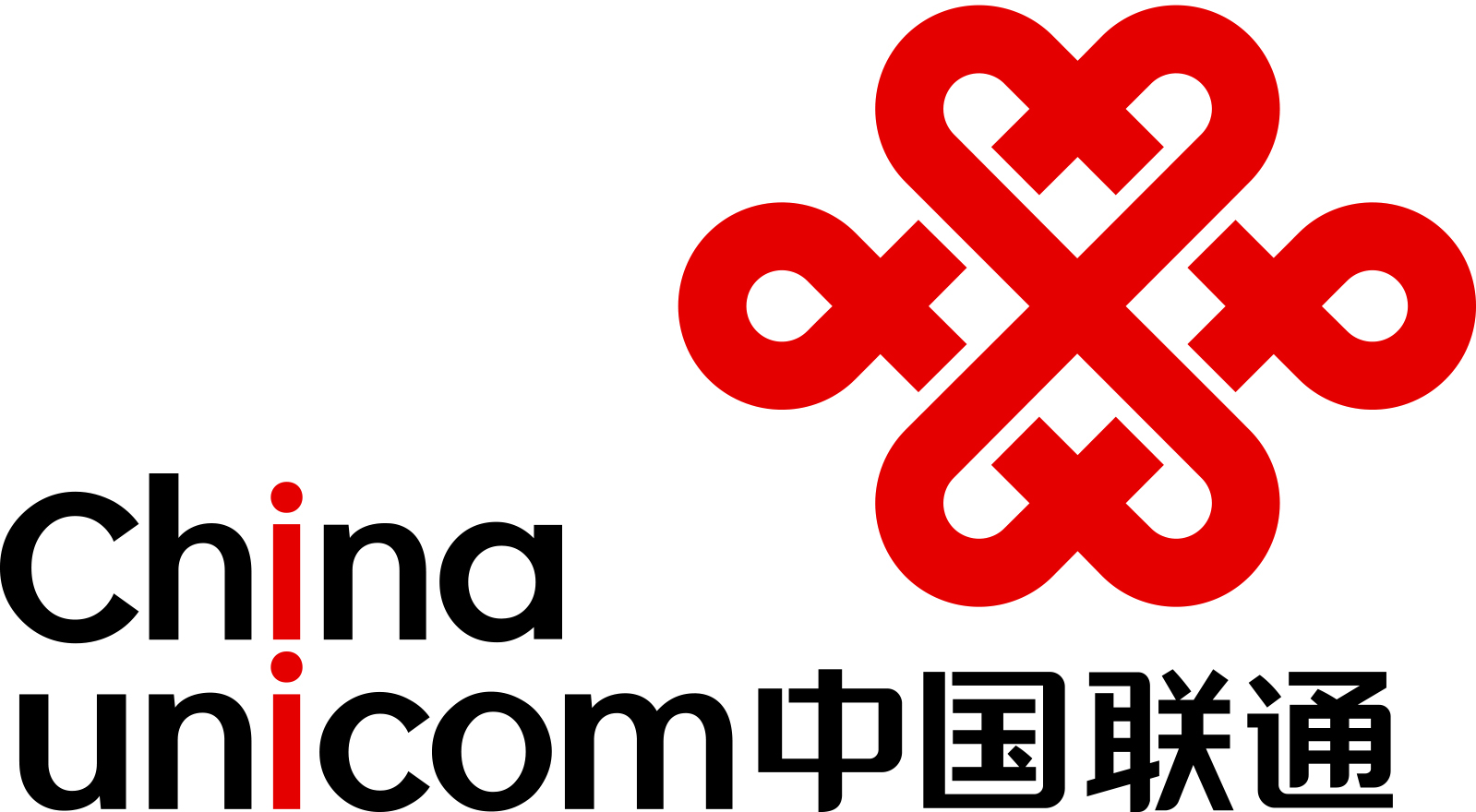 China Unicom (Europe) Operations Limited