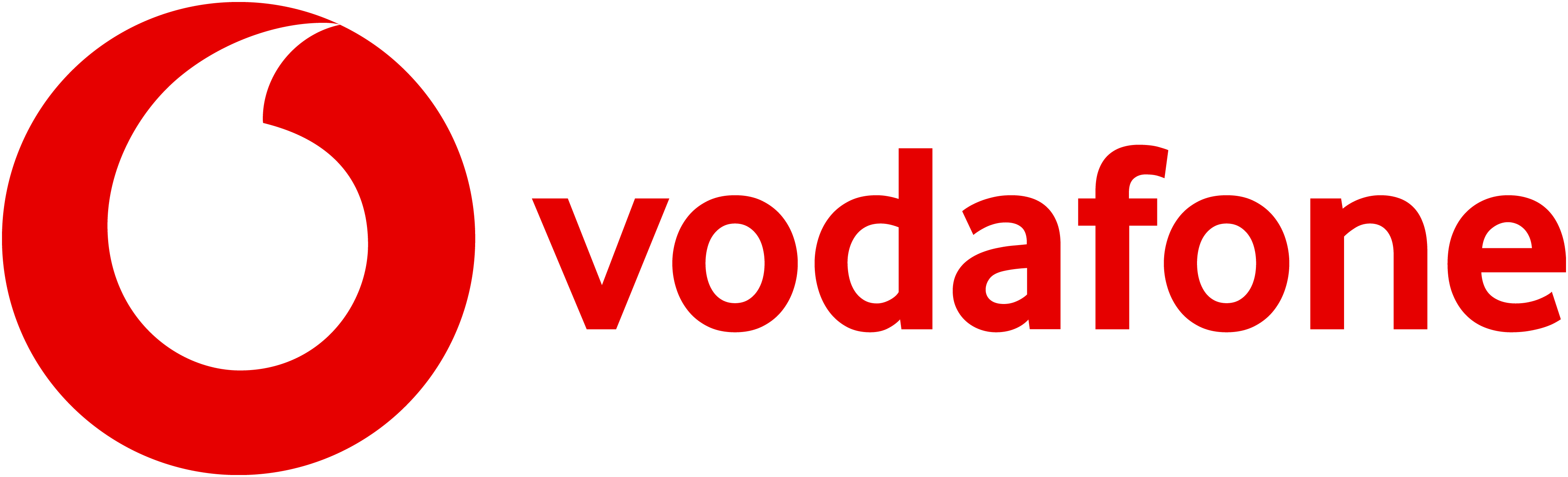 VODAFONE INDIA LTD